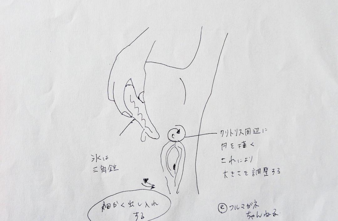 氷オナニーの方法を描いた画像